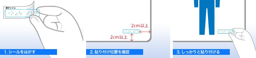 1.シールをはがす、2.貼り付け位置を確認、3.しっかりと貼り付ける