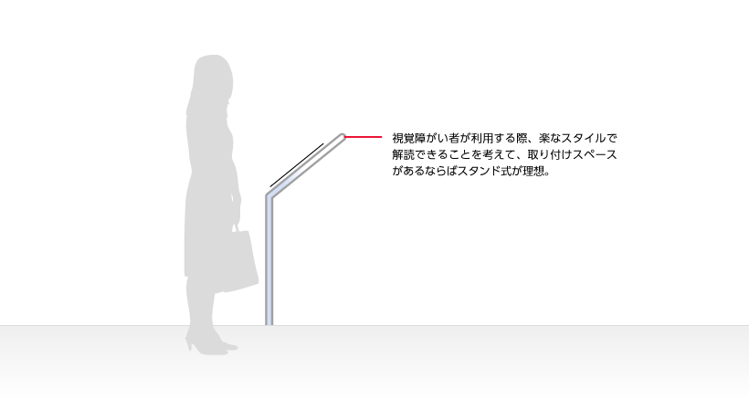 視覚障がい者が利用する際、楽なスタイルで解読できることを考えて、取り付けスペースがあるならばスタンド式が理想。